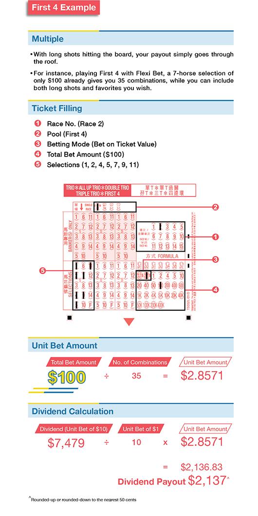 Gambling disclaimer examples